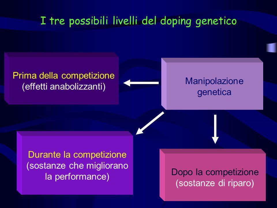 I tre possibili livelli del doping genetico