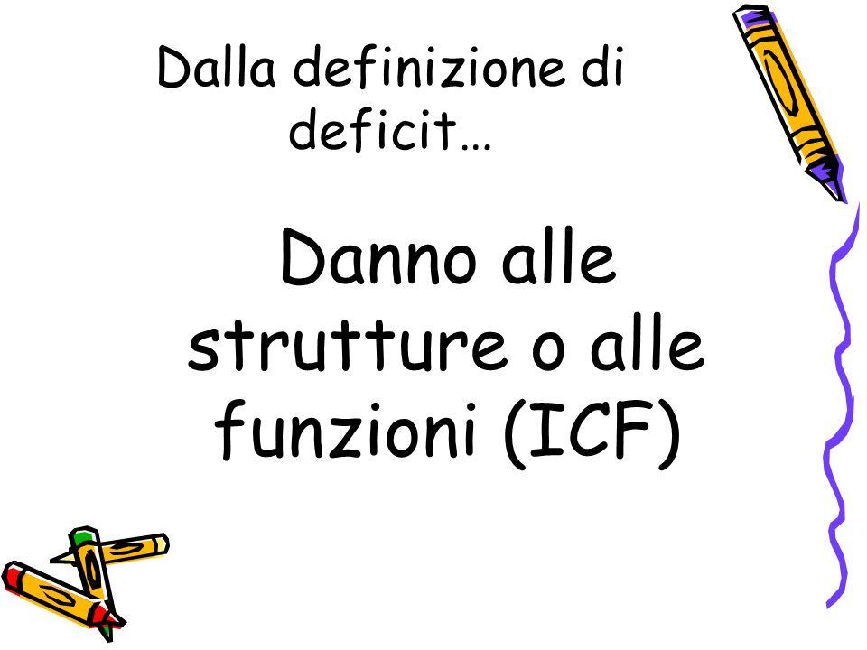 Dalla definizione di deficit…