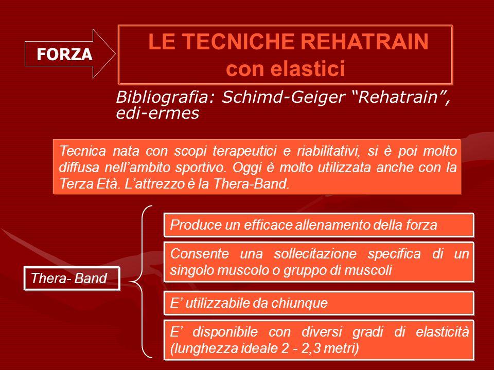 LE TECNICHE REHATRAIN con elastici