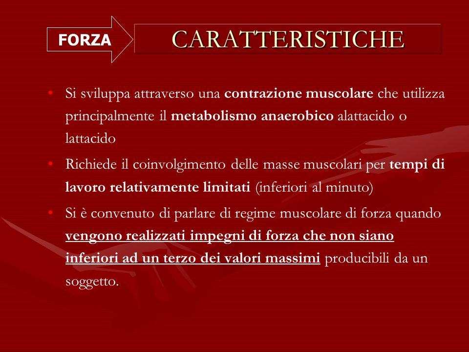 CARATTERISTICHE FORZA