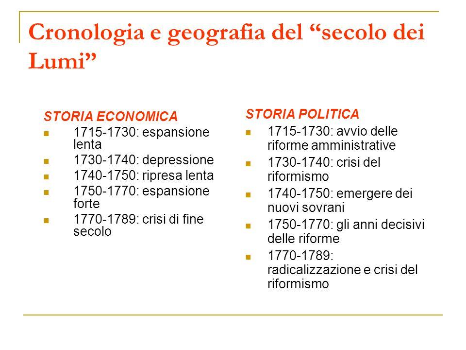 Cronologia e geografia del secolo dei Lumi