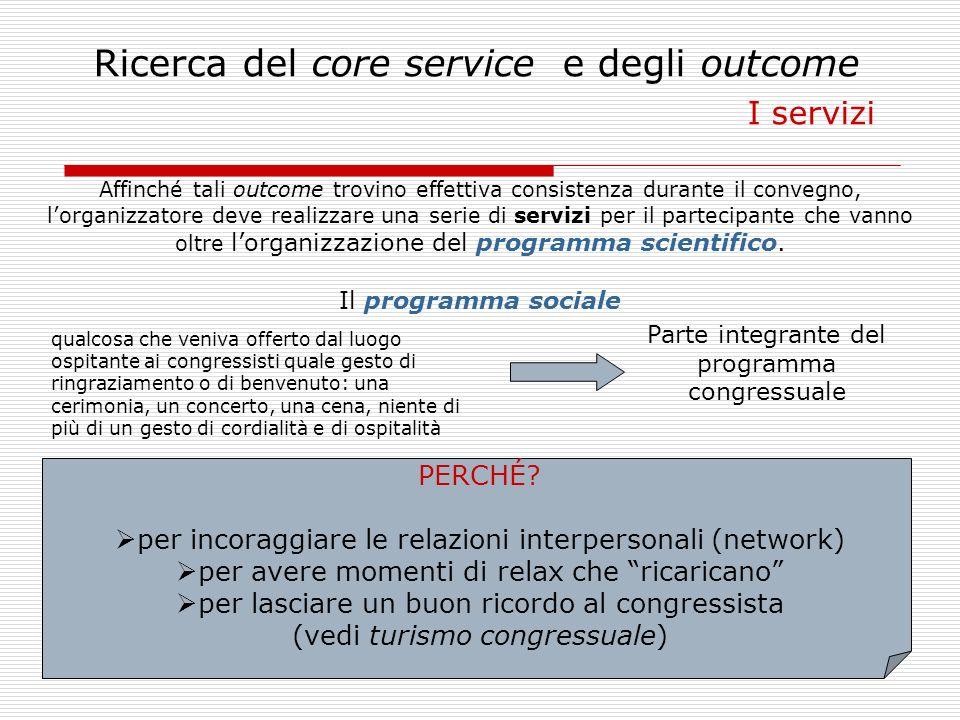 Ricerca del core service e degli outcome I servizi