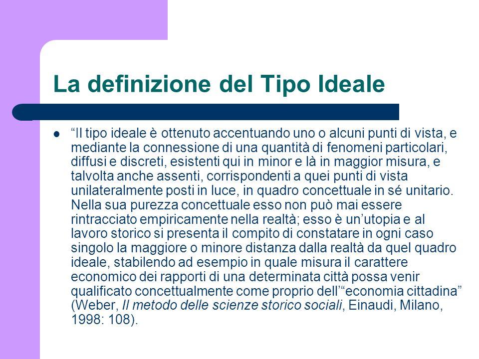 La definizione del Tipo Ideale