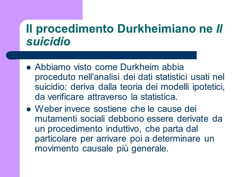 Il procedimento Durkheimiano ne Il suicidio