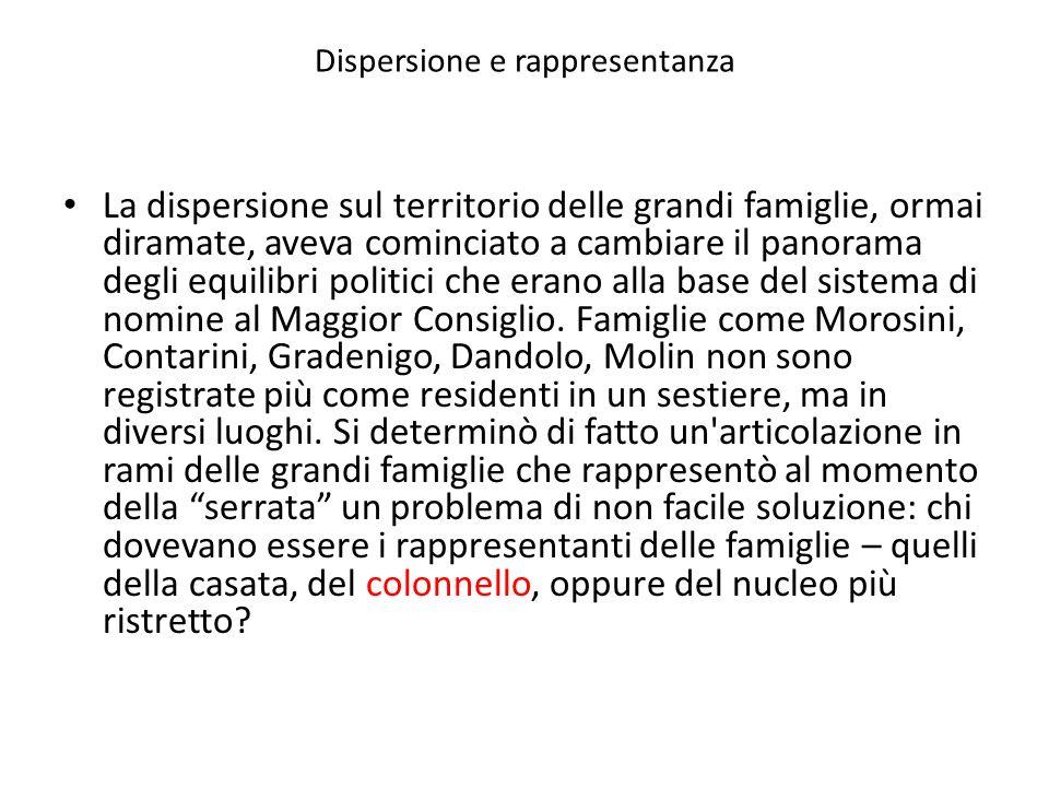 Dispersione e rappresentanza