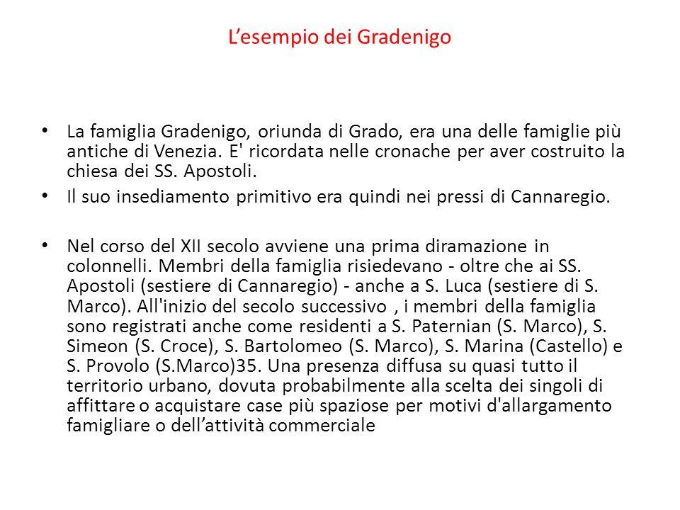L'esempio dei Gradenigo