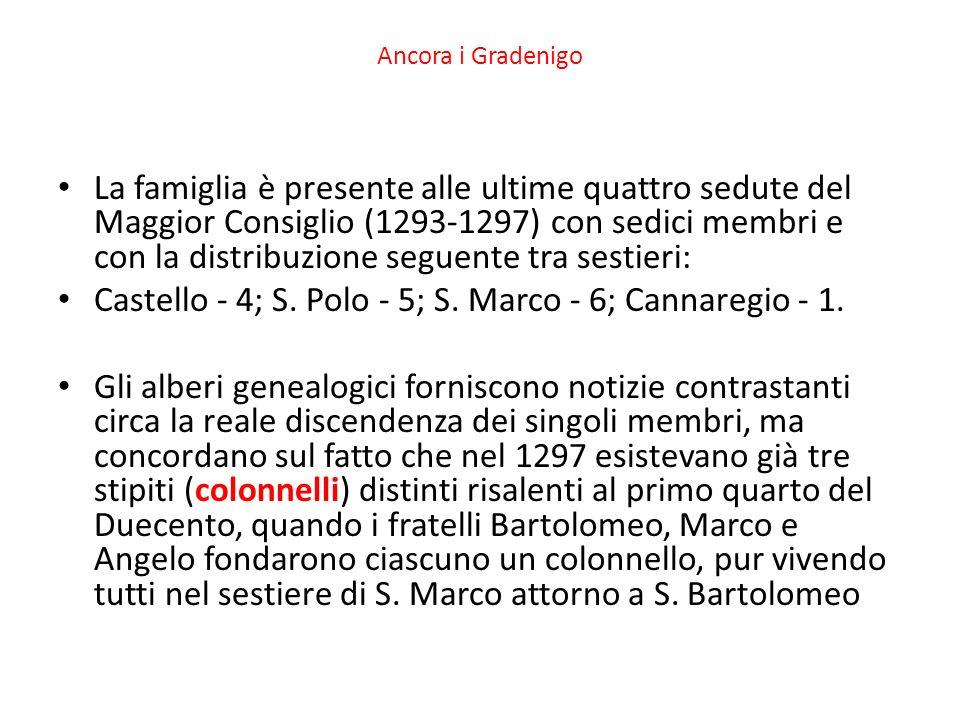 Castello - 4; S. Polo - 5; S. Marco - 6; Cannaregio - 1.