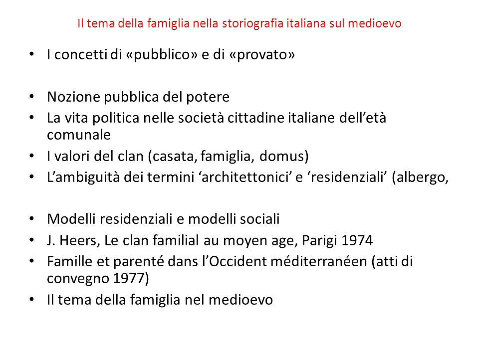 Il tema della famiglia nella storiografia italiana sul medioevo
