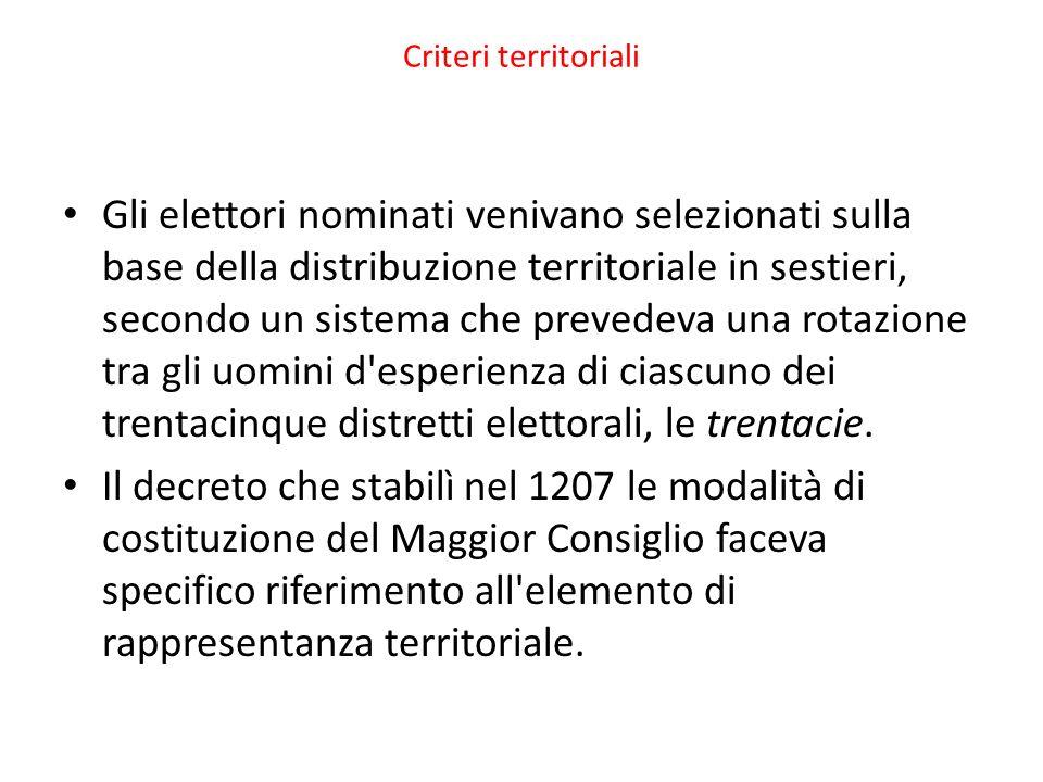 Criteri territoriali