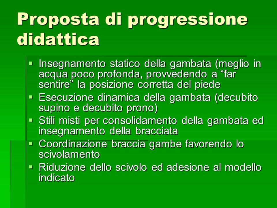 Proposta di progressione didattica