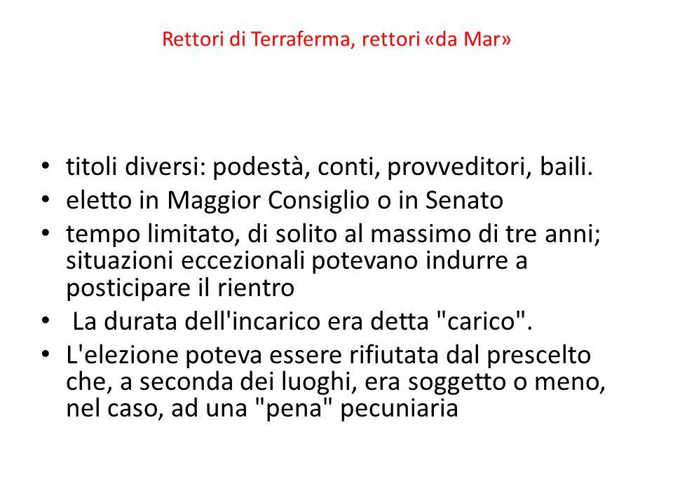 Rettori di Terraferma, rettori «da Mar»