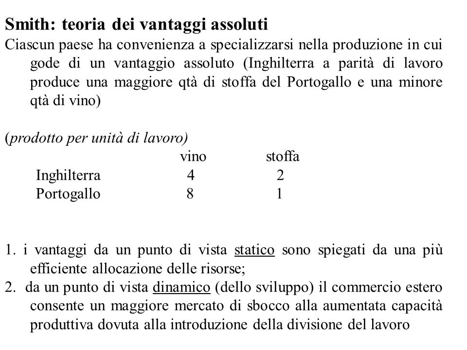 Smith: teoria dei vantaggi assoluti