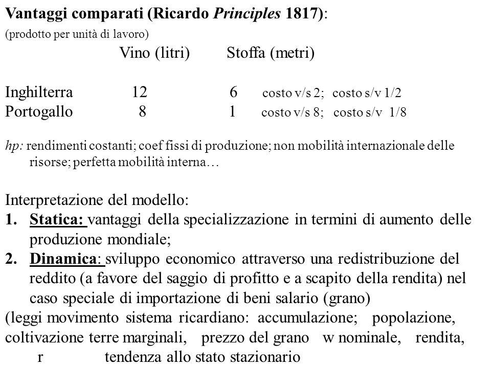 Vantaggi comparati (Ricardo Principles 1817):