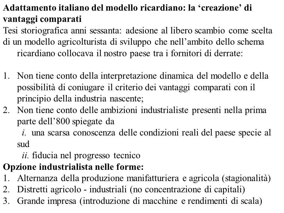 Adattamento italiano del modello ricardiano: la 'creazione' di