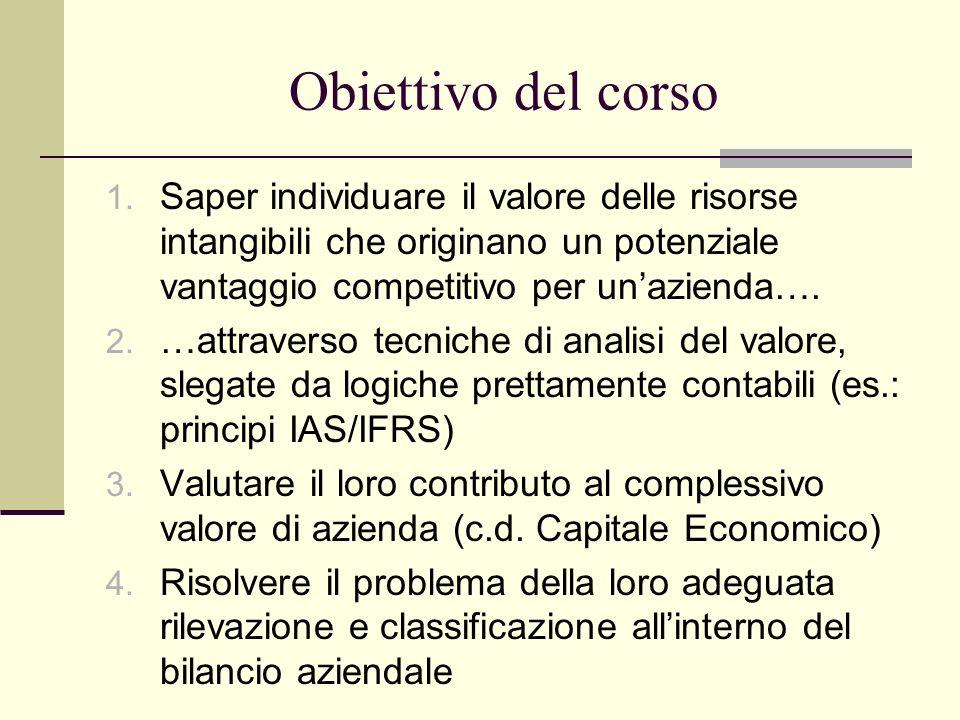 Obiettivo del corso Saper individuare il valore delle risorse intangibili che originano un potenziale vantaggio competitivo per un'azienda….