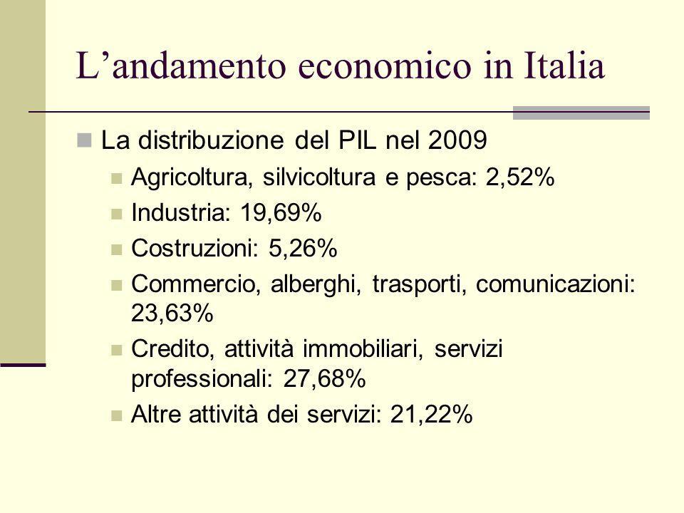 L'andamento economico in Italia