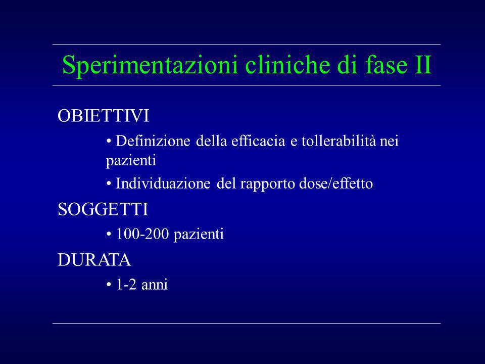Sperimentazioni cliniche di fase II