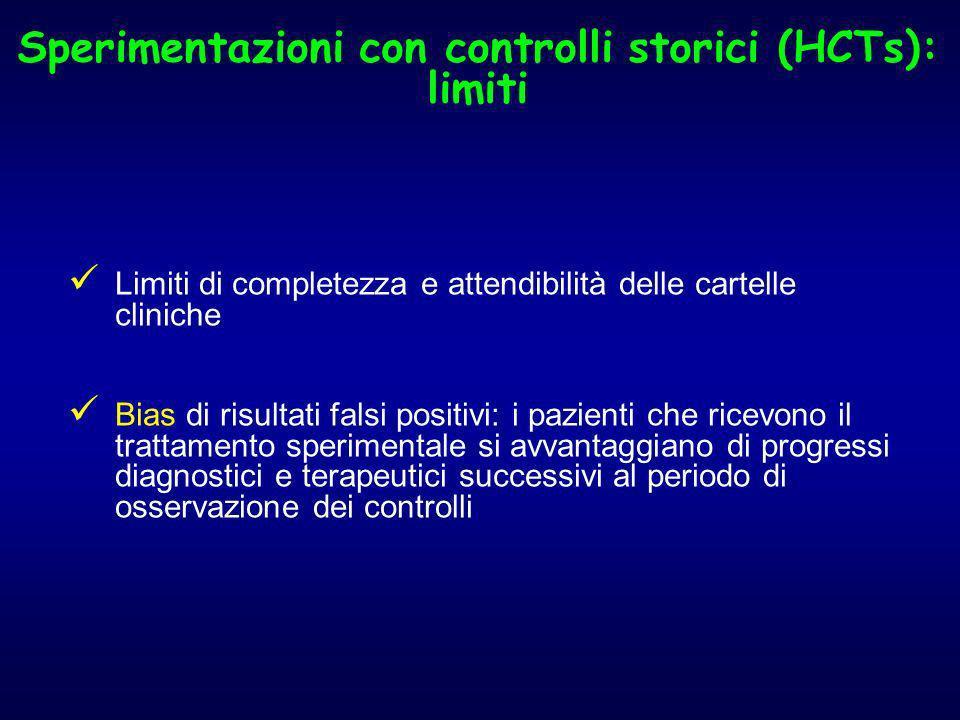 Sperimentazioni con controlli storici (HCTs): limiti