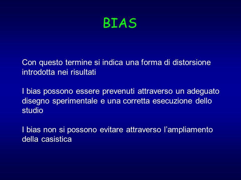BIASCon questo termine si indica una forma di distorsione introdotta nei risultati.