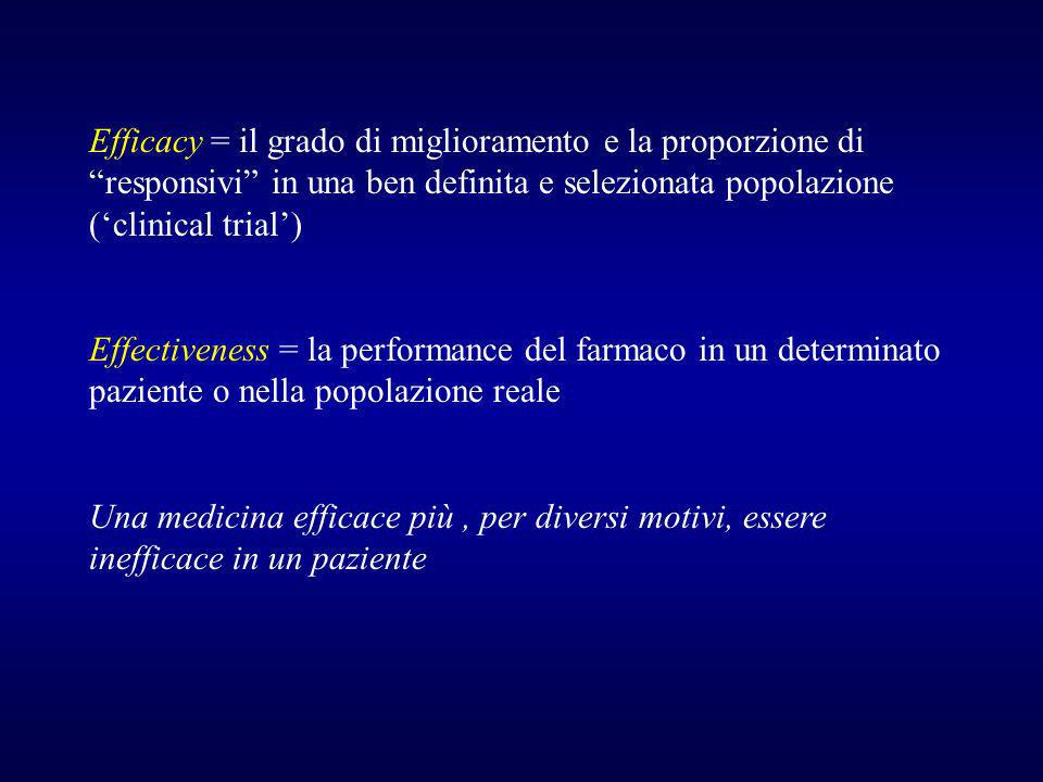 Efficacy = il grado di miglioramento e la proporzione di responsivi in una ben definita e selezionata popolazione ('clinical trial')