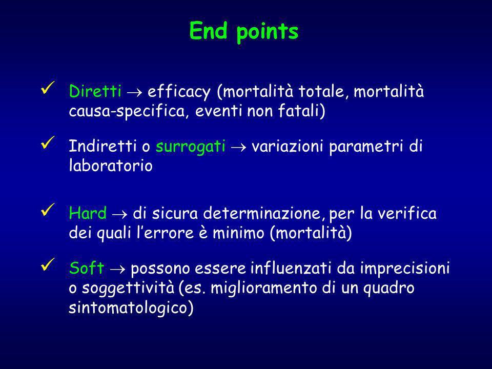 End pointsDiretti  efficacy (mortalità totale, mortalità causa-specifica, eventi non fatali)