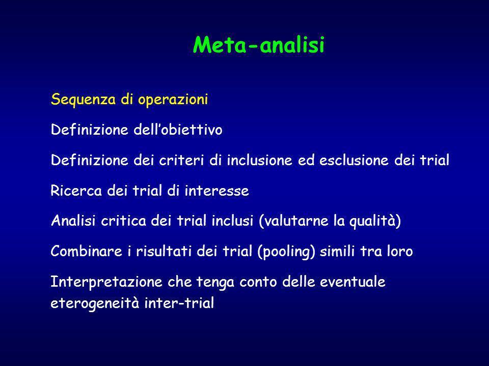 Meta-analisi Sequenza di operazioni Definizione dell'obiettivo