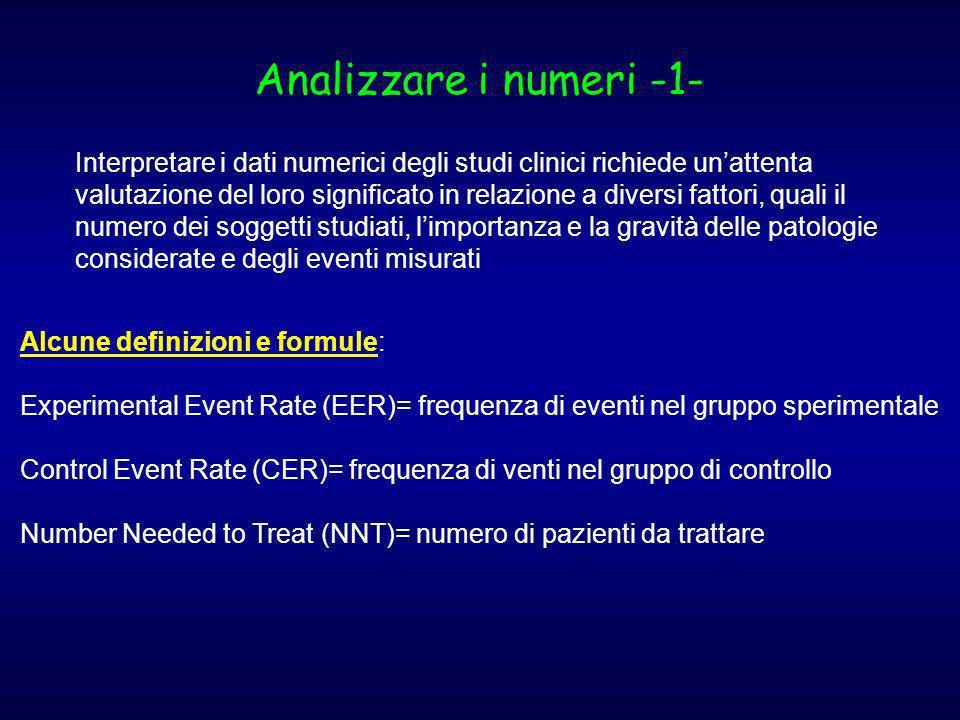 Analizzare i numeri -1-