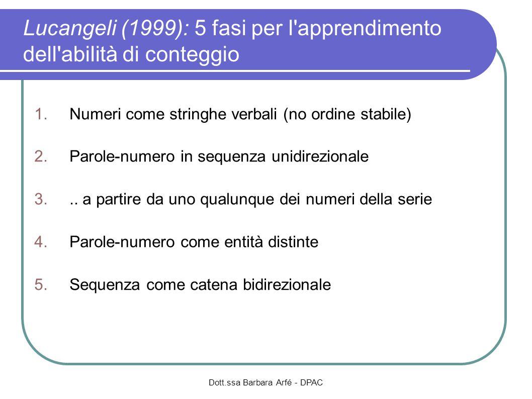 Lucangeli (1999): 5 fasi per l apprendimento dell abilità di conteggio