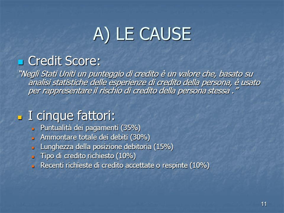 A) LE CAUSE Credit Score: I cinque fattori: