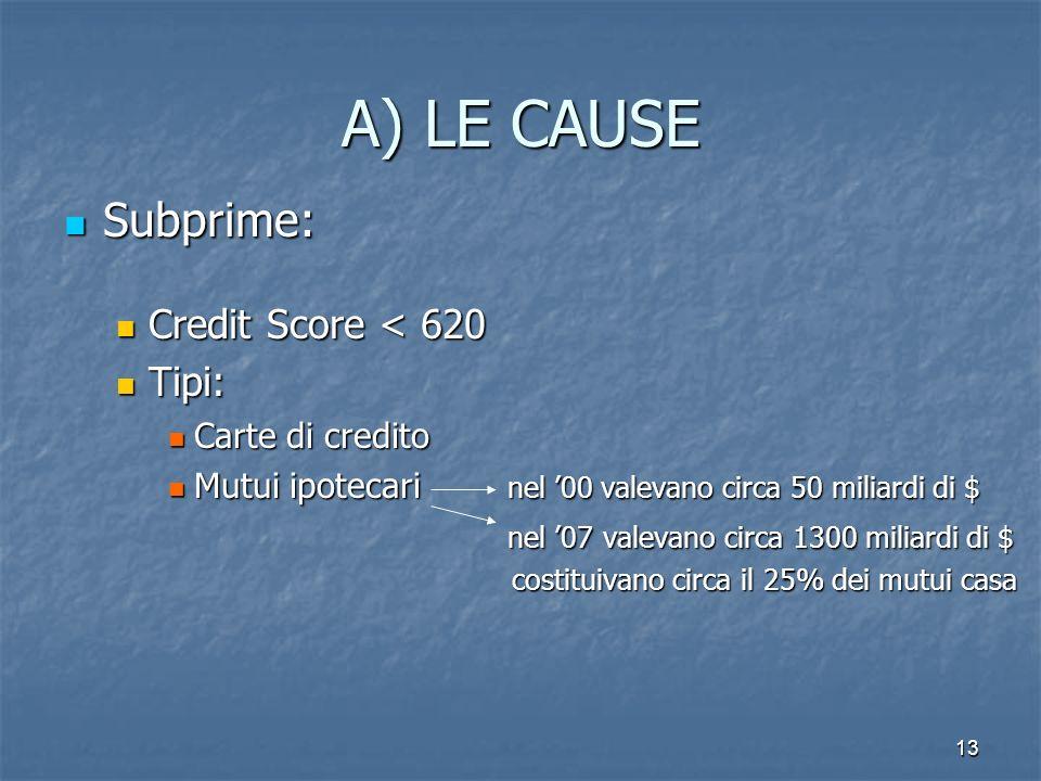 A) LE CAUSE Subprime: Credit Score < 620 Tipi: Carte di credito