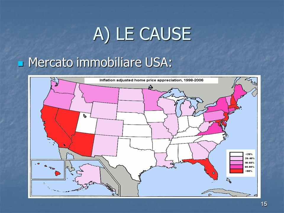 A) LE CAUSE Mercato immobiliare USA: