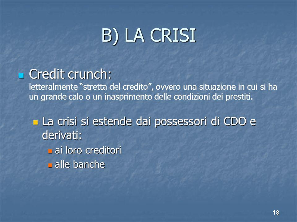 B) LA CRISI Credit crunch: