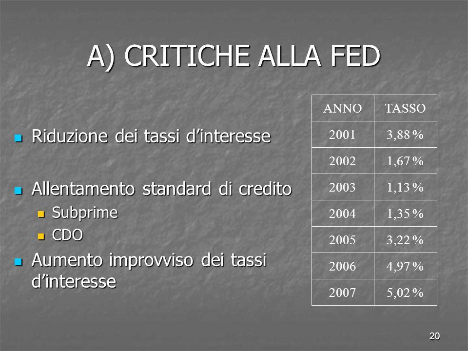 A) CRITICHE ALLA FED Riduzione dei tassi d'interesse