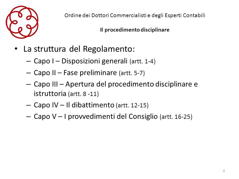La struttura del Regolamento: