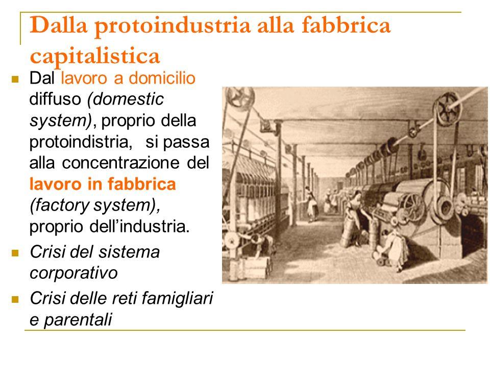 Dalla protoindustria alla fabbrica capitalistica