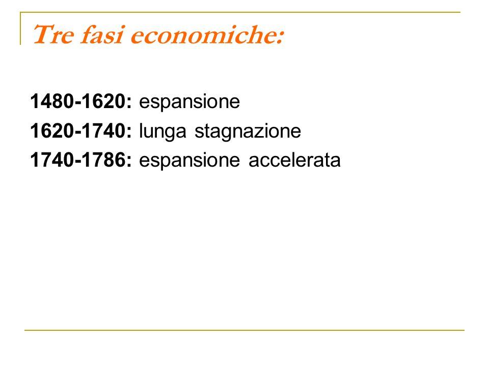 Tre fasi economiche: 1480-1620: espansione