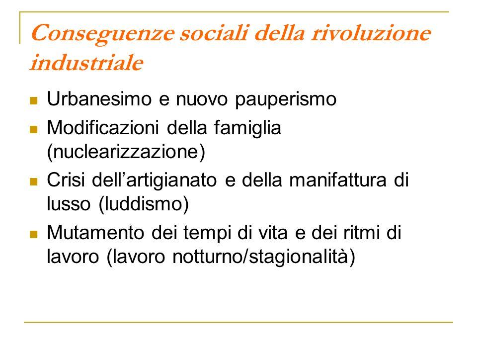 Conseguenze sociali della rivoluzione industriale