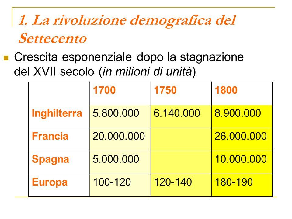 1. La rivoluzione demografica del Settecento