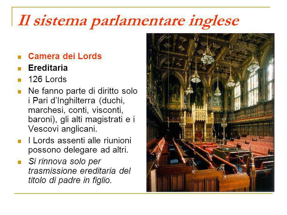 Il sistema parlamentare inglese