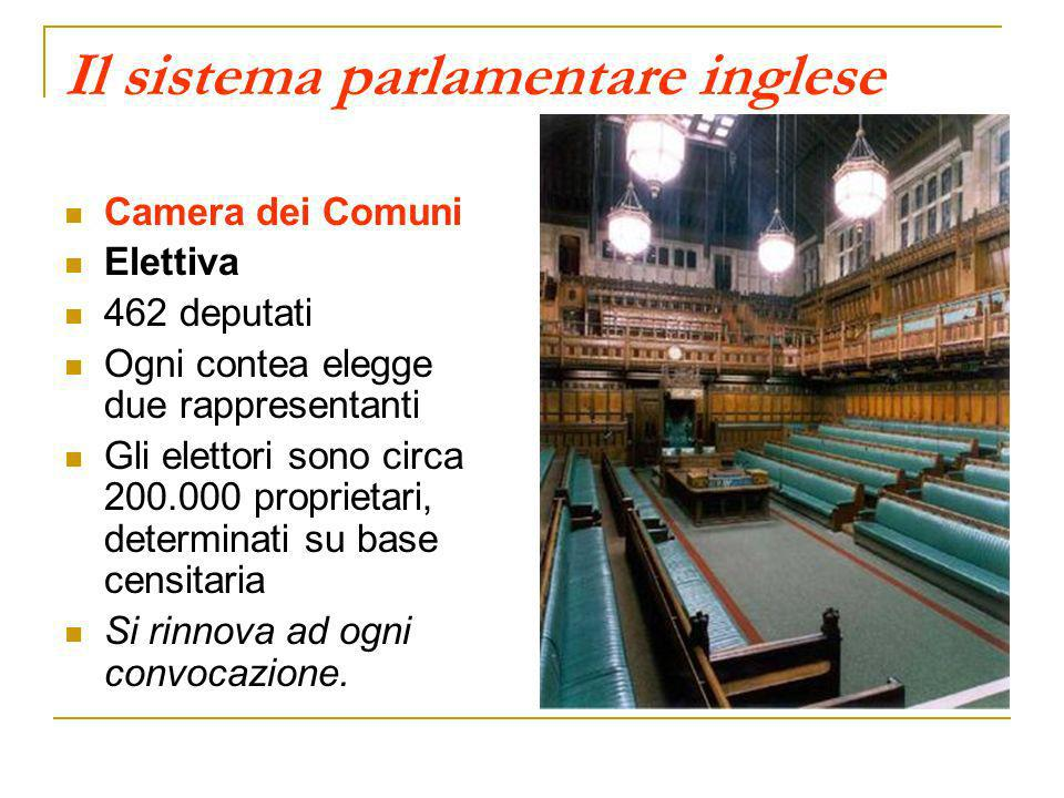 L inghilterra fra due rivoluzioni ppt video online for Camera dei deputati on line