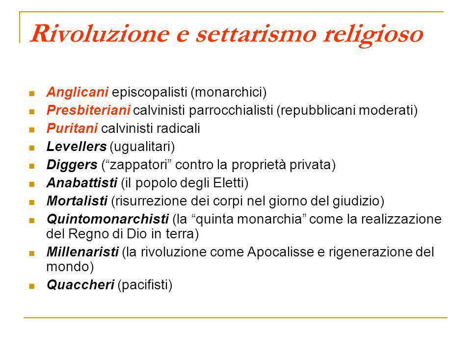 Rivoluzione e settarismo religioso