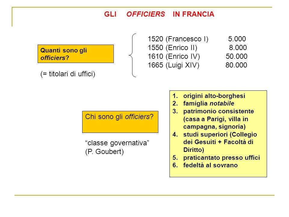 GLI OFFICIERS IN FRANCIA