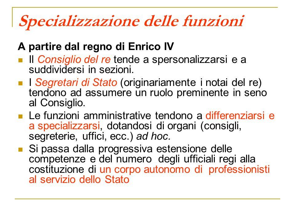 Specializzazione delle funzioni