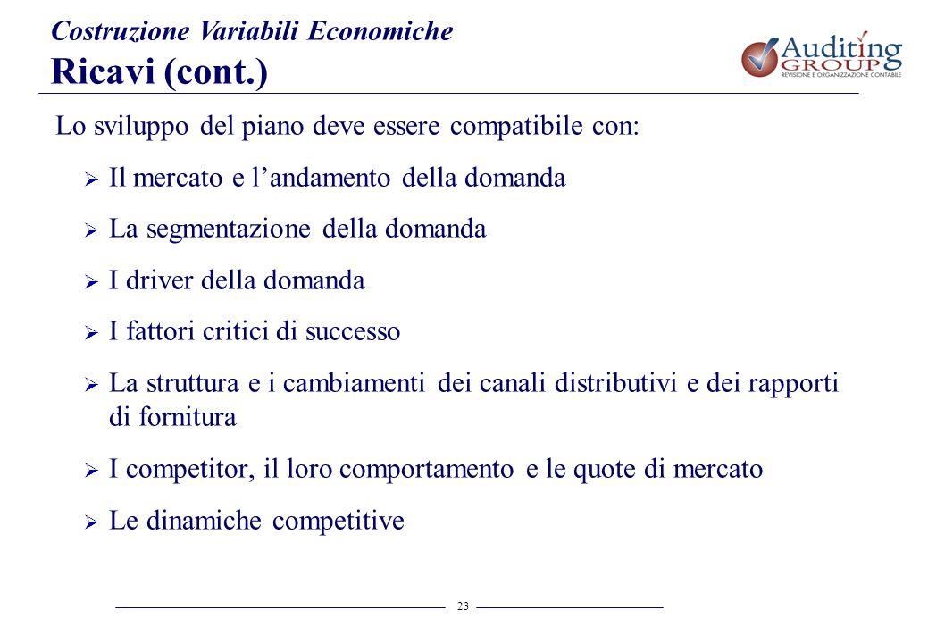 Ricavi (cont.) Costruzione Variabili Economiche