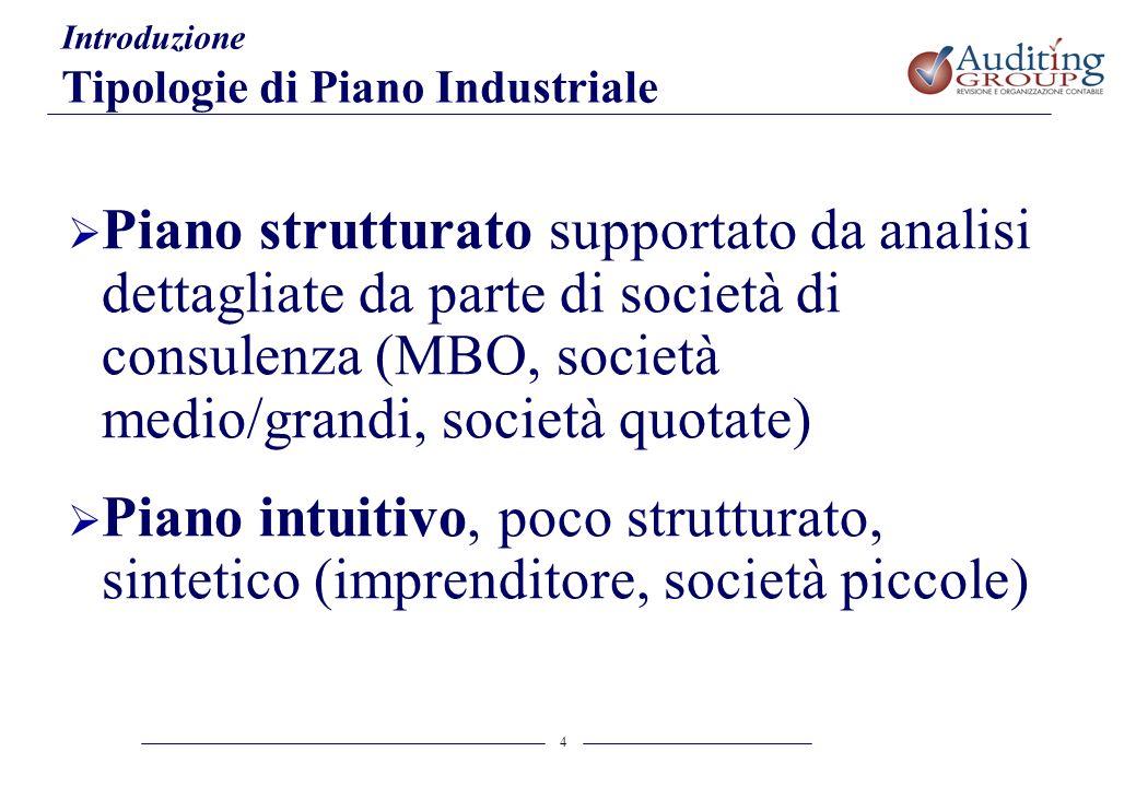 Introduzione Tipologie di Piano Industriale.