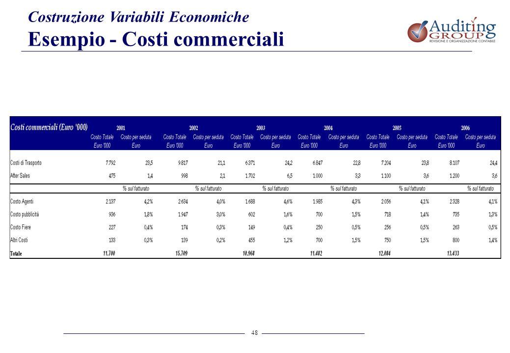 Esempio - Costi commerciali