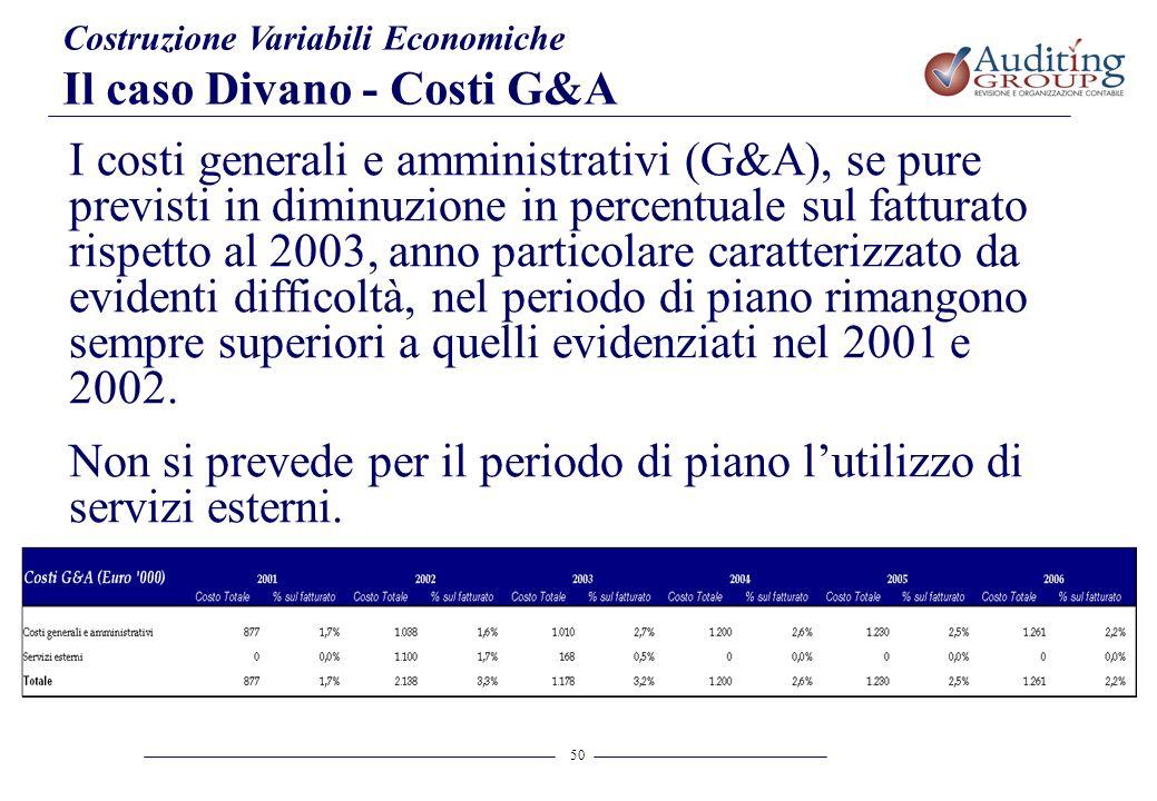 Il caso Divano - Costi G&A