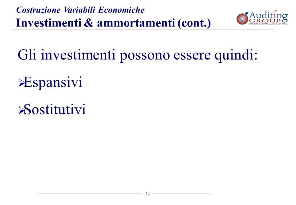 Gli investimenti possono essere quindi: Espansivi Sostitutivi