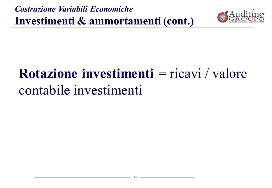 Rotazione investimenti = ricavi / valore contabile investimenti