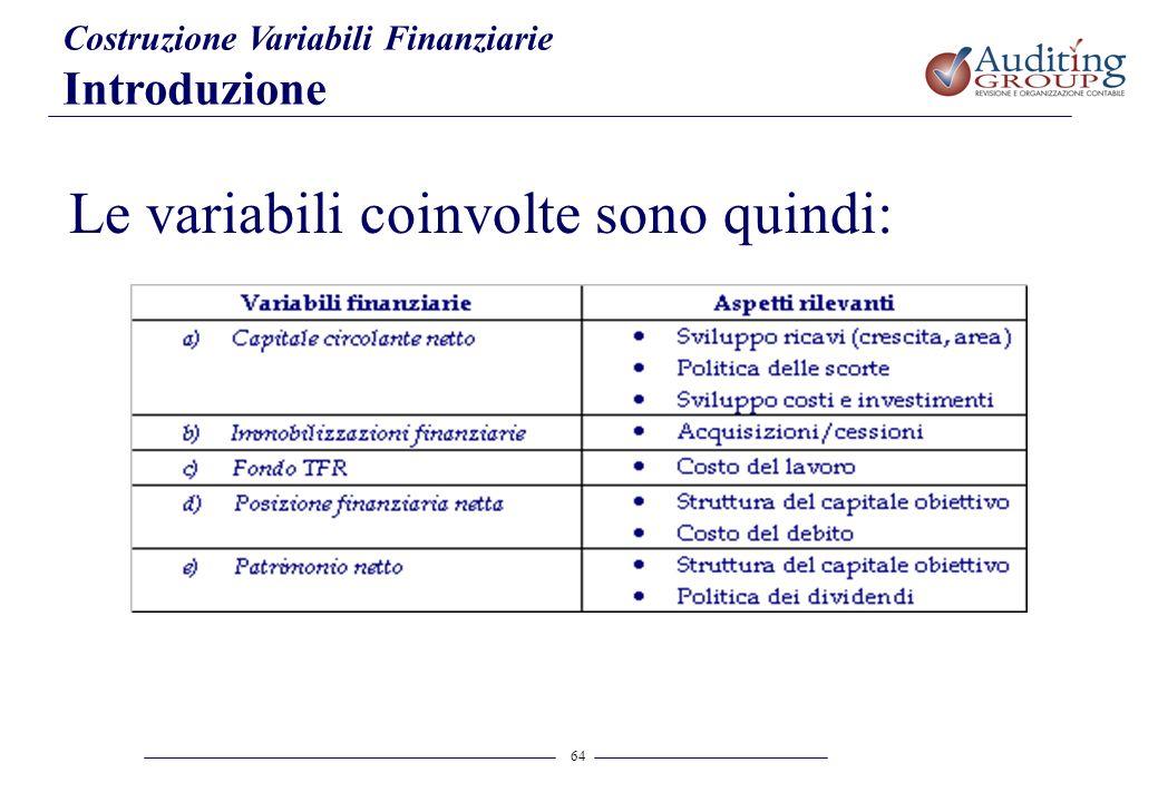 Le variabili coinvolte sono quindi: